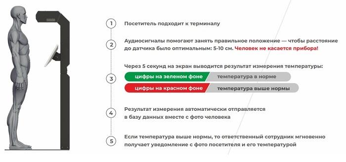 Терминал определения температуры